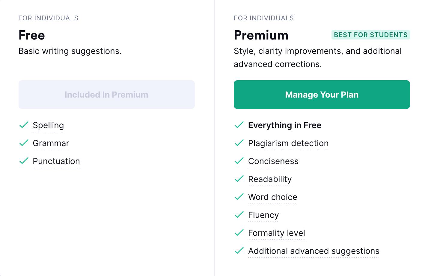 Grammarly Free vs. Premium