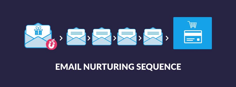 Email Nurturing Sequence