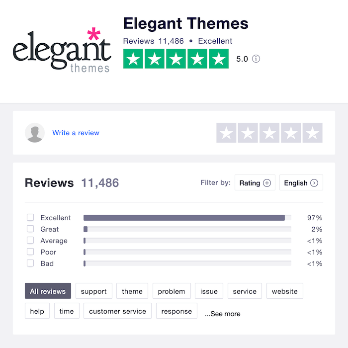 Elegant Themes Reviews Trustpilot.com
