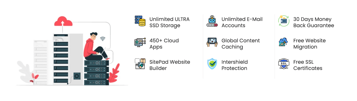 InterServer Hosting Features