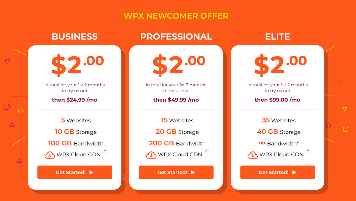 WPX Hosting Black Friday Deals on Monthly Plans