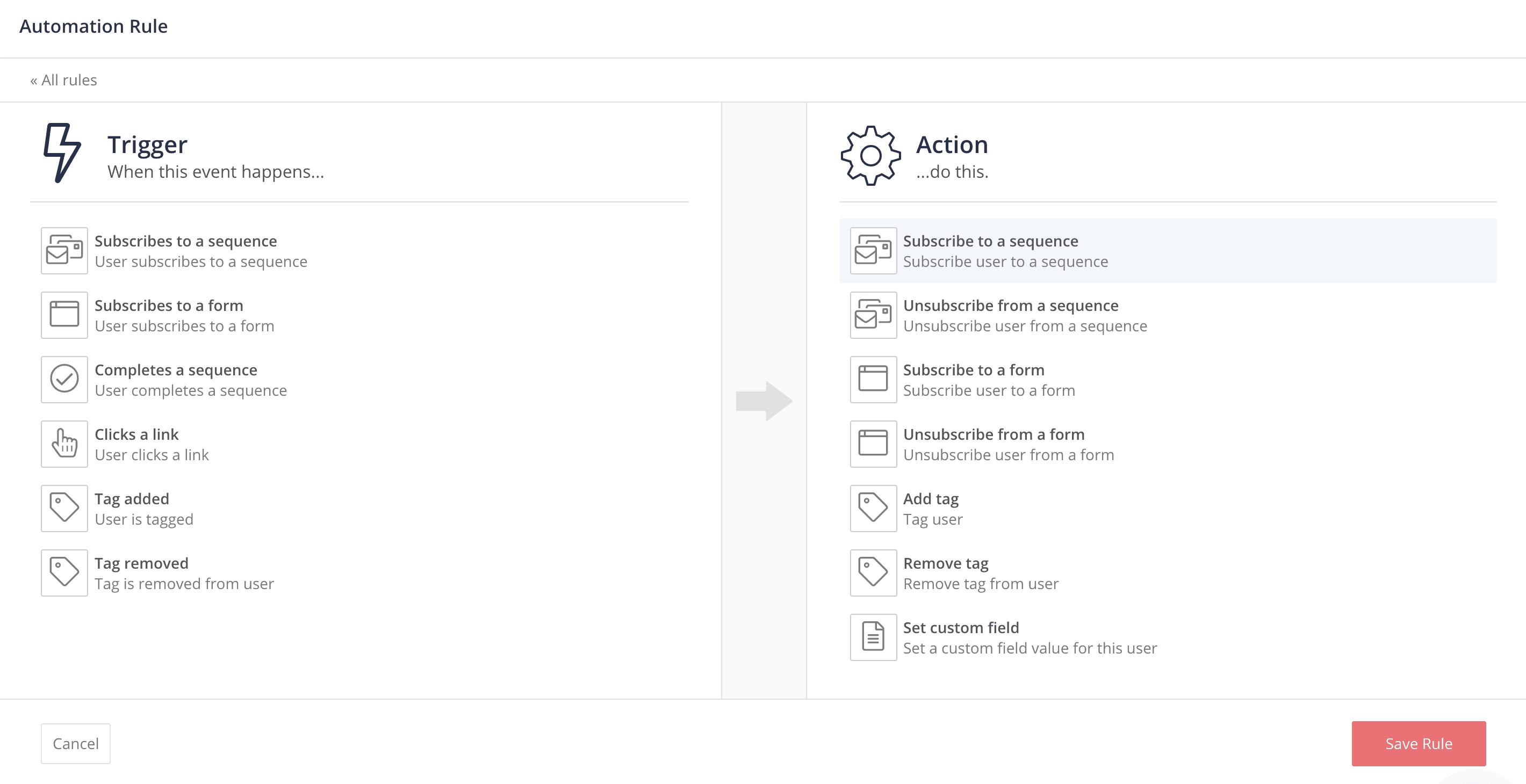 ConvertKit Automation Rules