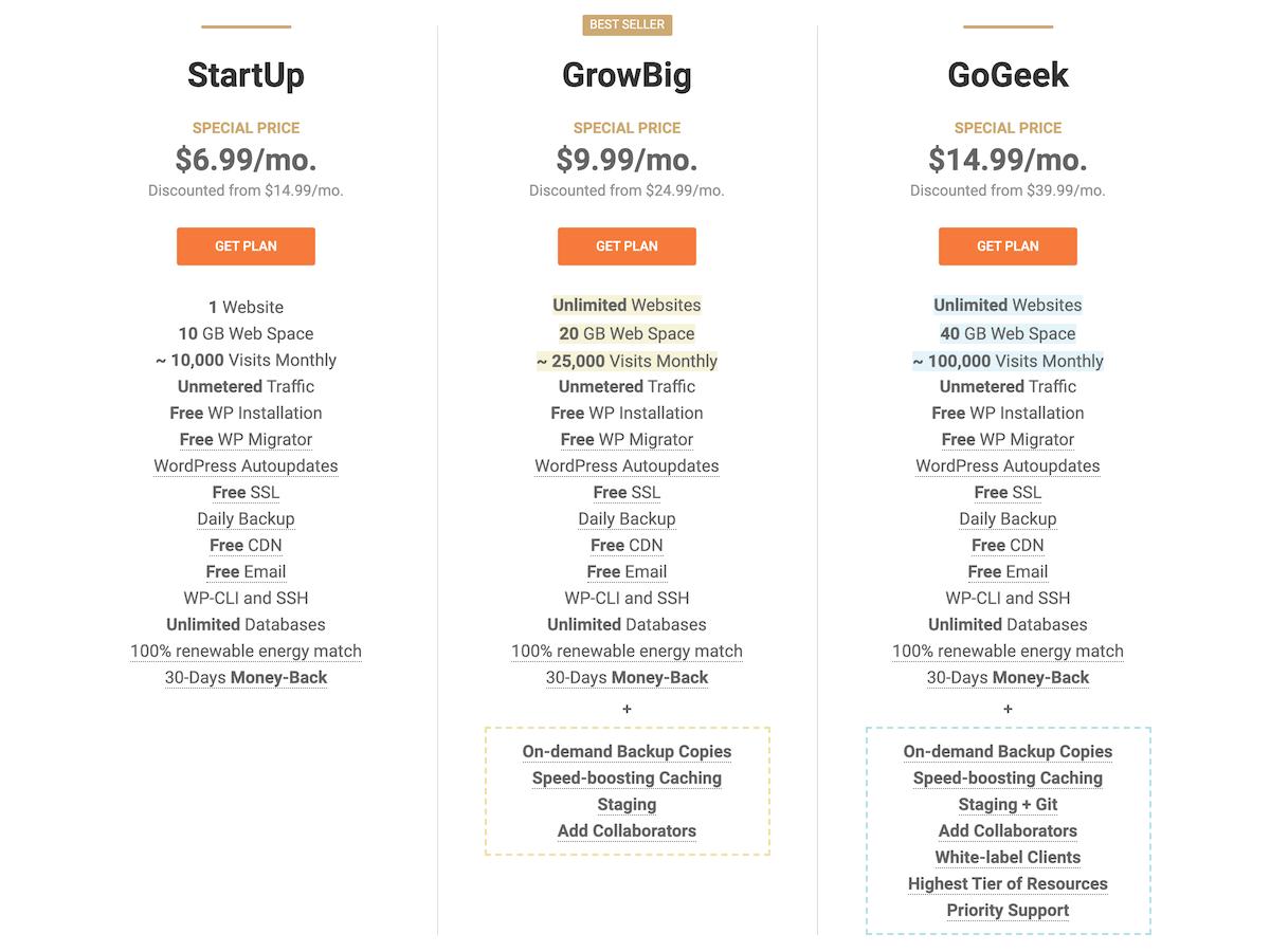 SiteGround Web Hosting Pricing