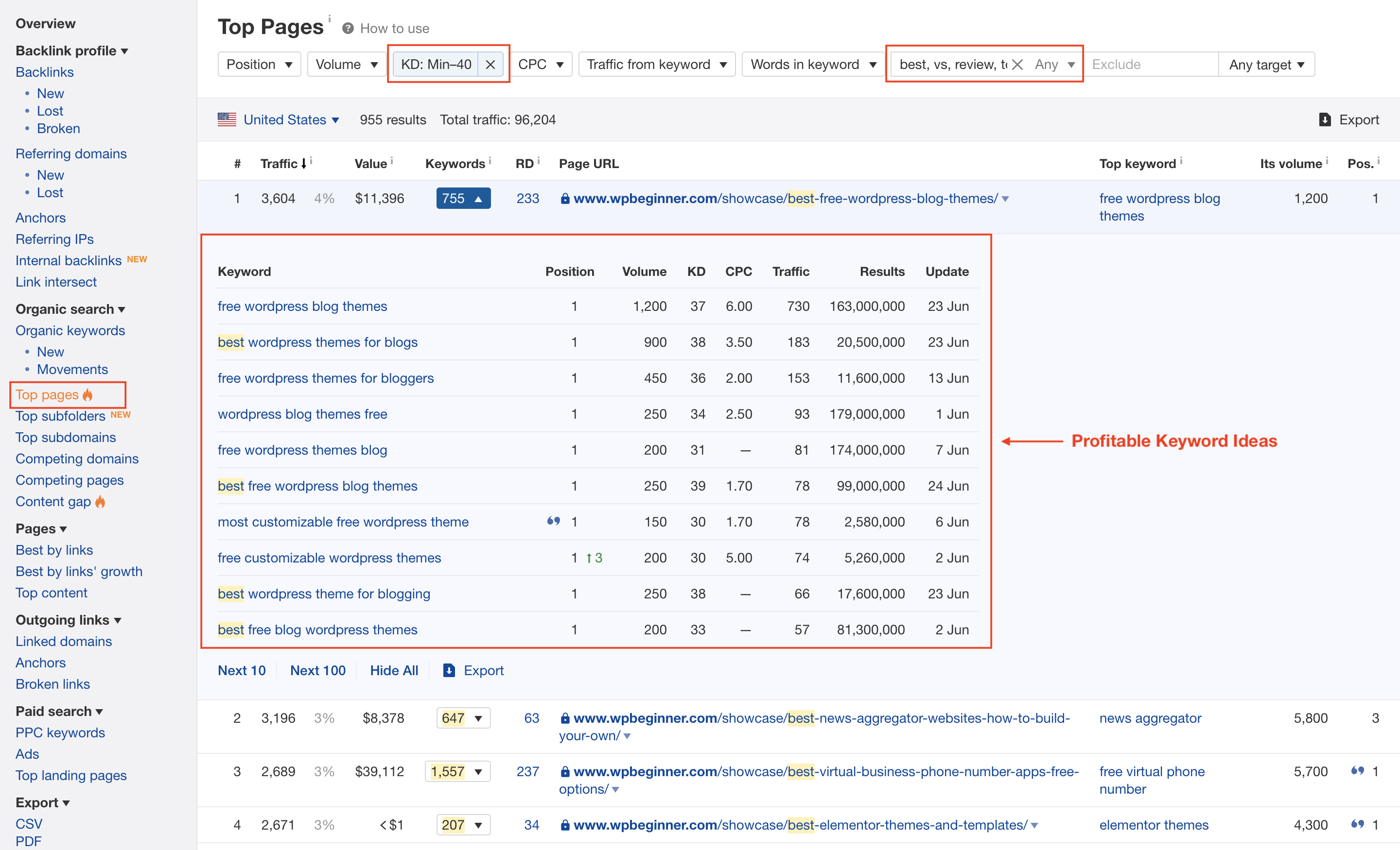 Ahrefs Keyword Research By Top Pages