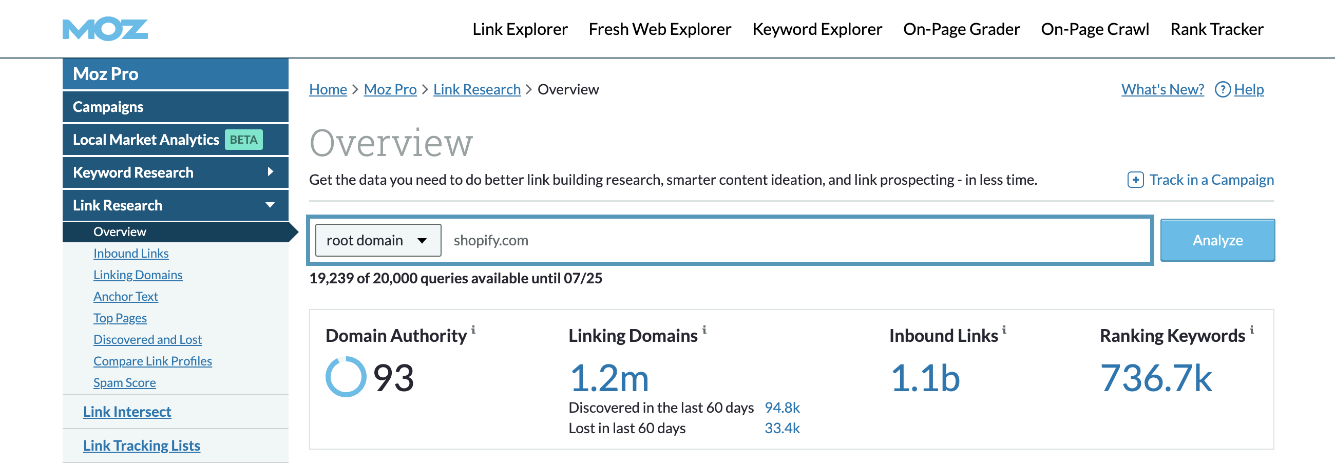 Moz Link Research Overview