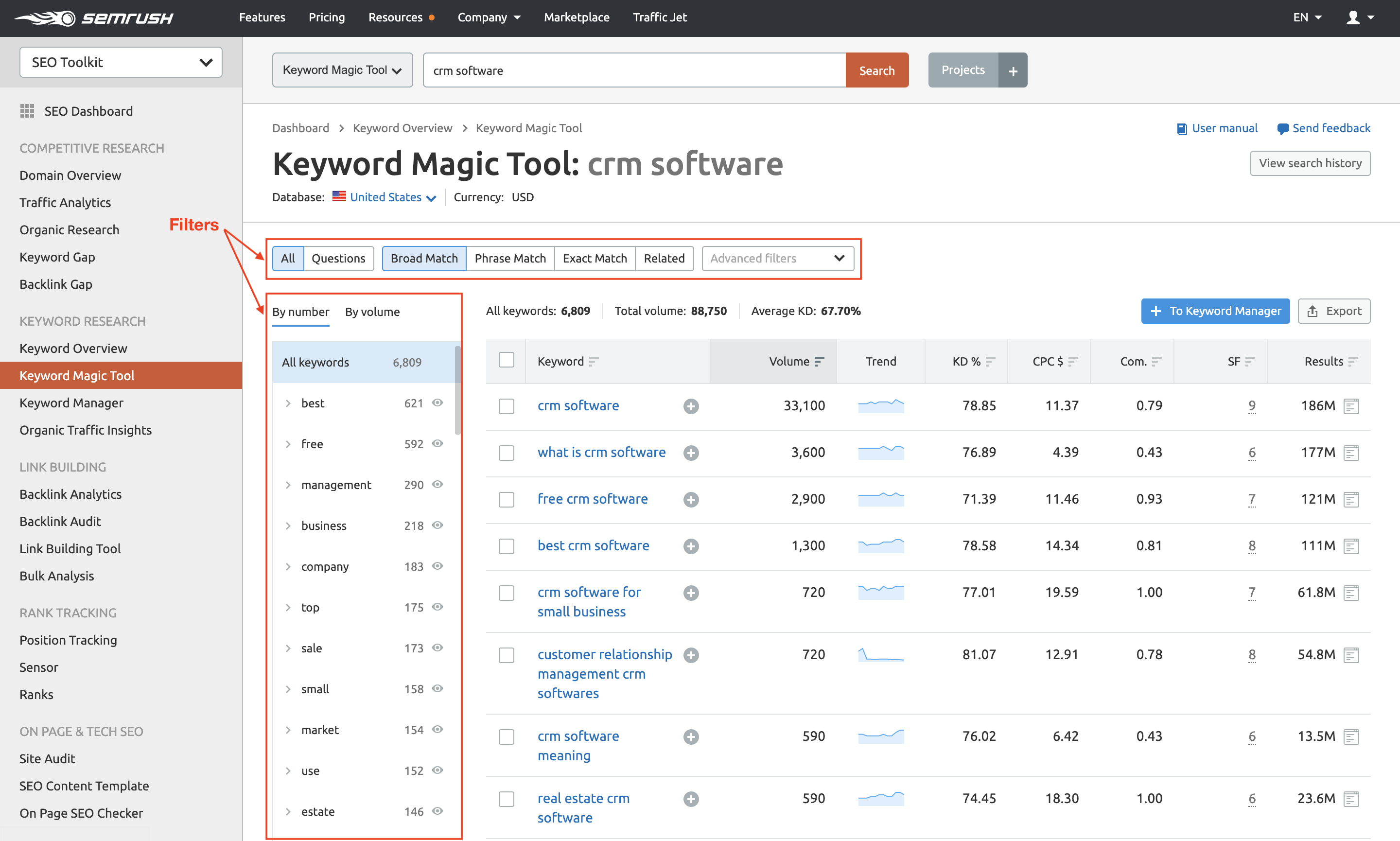 SEMrush Keyword Magic Tool – CRM Software