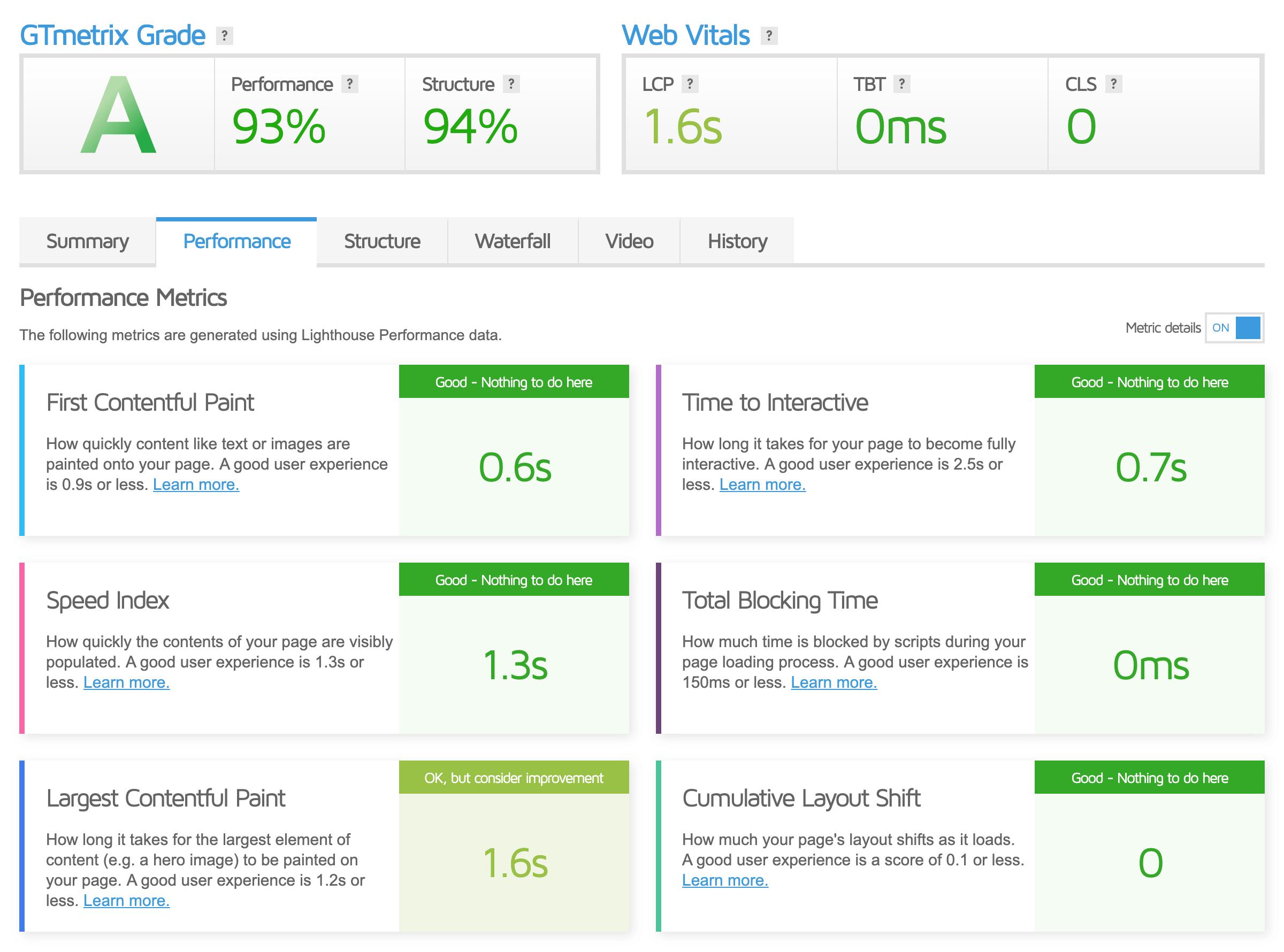 Rocket.net Hosting GTmetrix Score