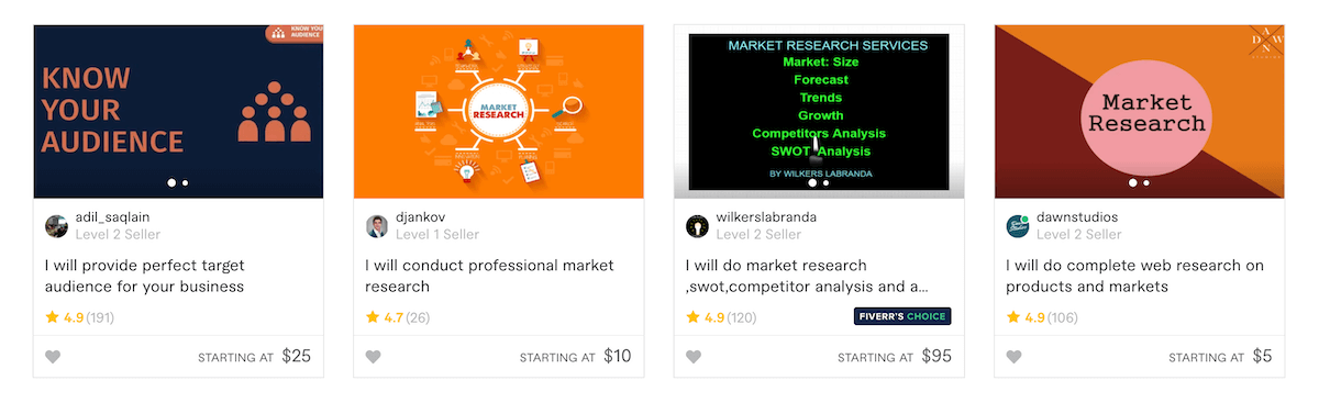 Fiverr Market Research Services