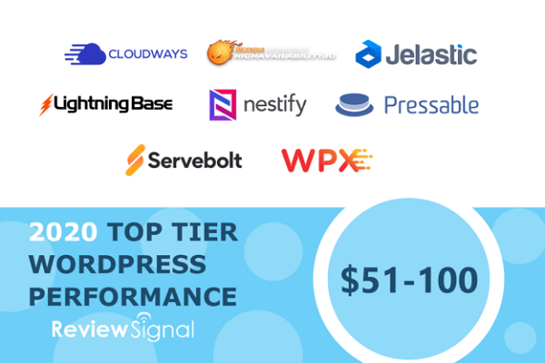 Top WordPress Hosting Services $51-$100 in 2020 by ReviewSignal
