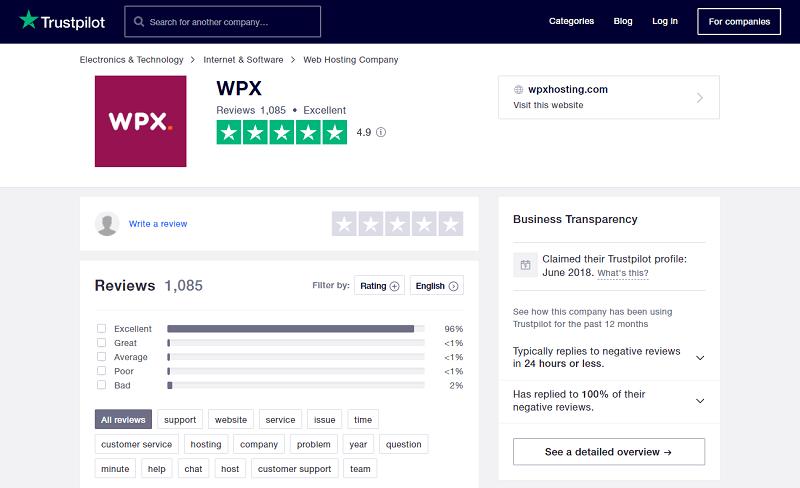 WPX Hosting Reviews TrustPilot