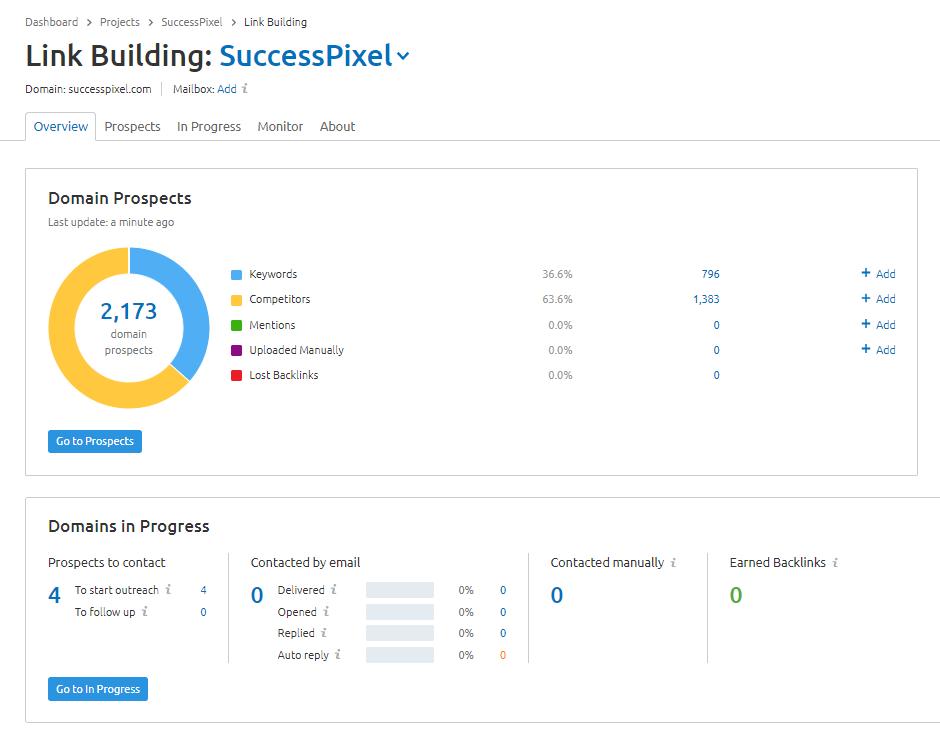 Semrush Link Building -Overview: SuccessPixel
