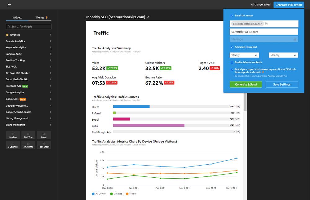 Semrush My Reports Tool Monthly SEO Report