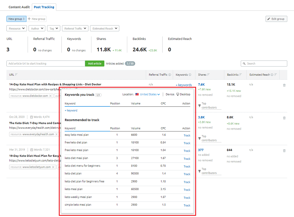 Semrush Post Tracking