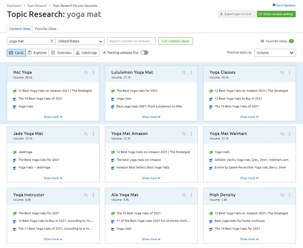 Semrush Topic Research: Yoga Mat