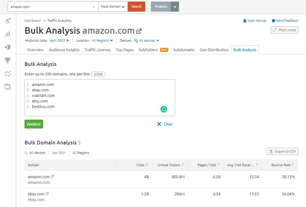 Semrush Traffic Analytics - Bulk Analysis