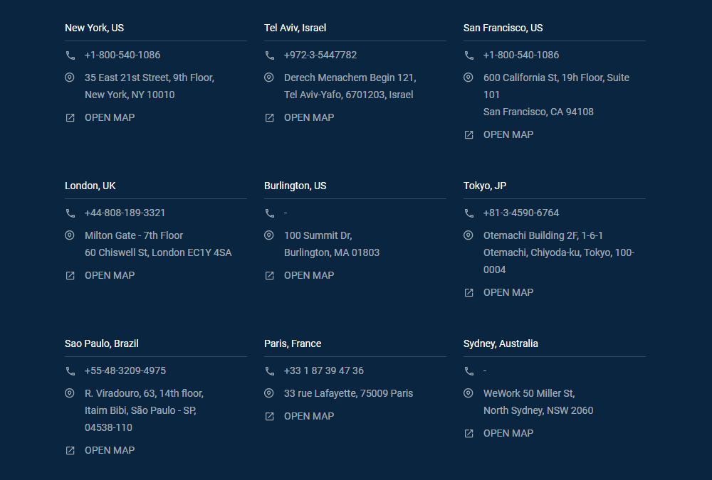 Similarweb Offices and Telephone Numbers
