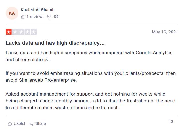 Similarweb Trustpilot Review 1