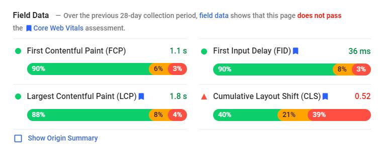 Google PageSpeed Insights Analysis Field Data