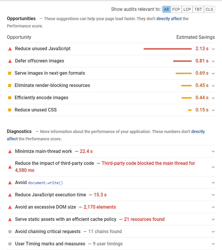 Google PageSpeed Insights Analysis Opportunities and Diagnostics